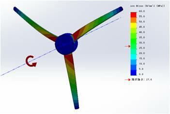 風力発電ブレードの翼形状検討