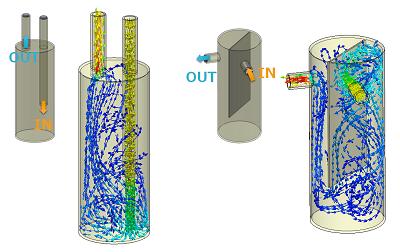 オイルキャッチタンクによる液滴の分離