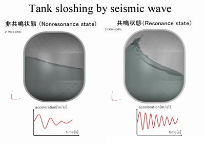外力(地震波や自動車走行)によるタンクスロッシング