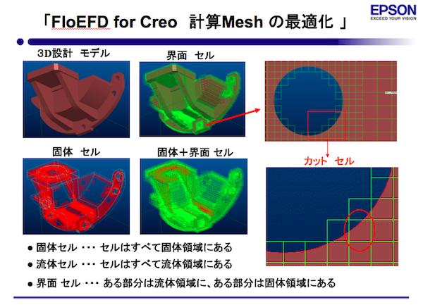 FloEFD for Creo 計算Meshの最適化