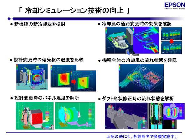 冷却シミュレーション技術の向上