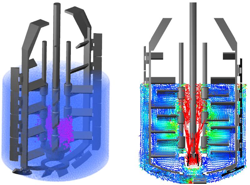 乳液の撹拌シミュレーション