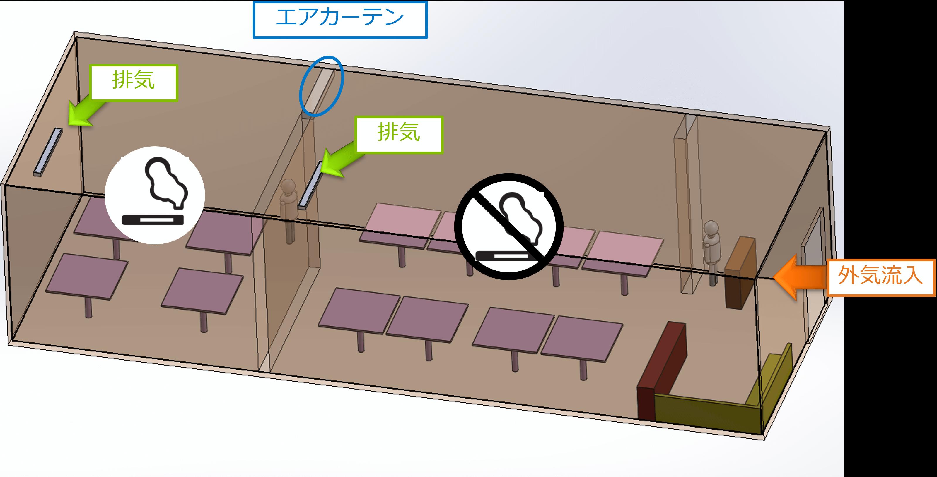 図:喫煙スペース