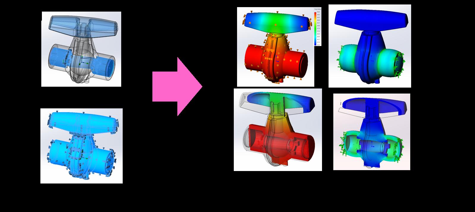 図:構造解析SOLIDWORKS Simulation (熱伝導解析) ■計算対象:固体のみ。