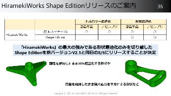 HiramekiWorks新機能紹介セミナー サムネイル
