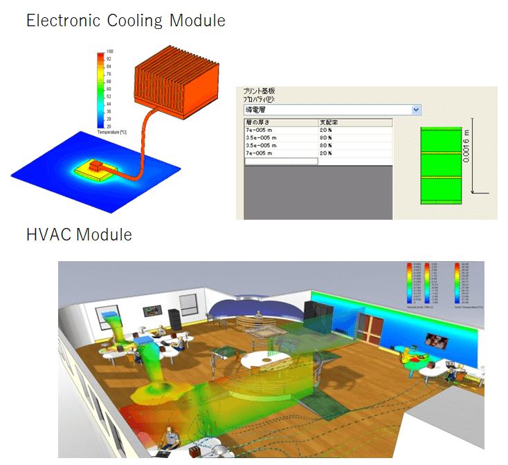SOLIDWORKS Flow Simulation Electronic Cooling モジュール HVACモジュール