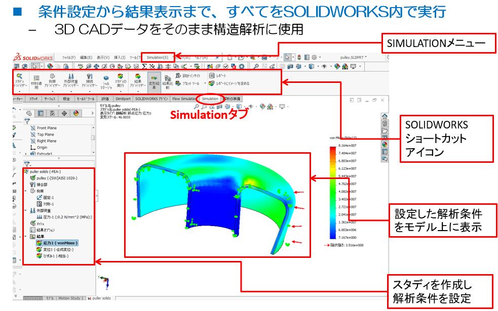 SOLIDWORKS Simulationの画面説明用画像